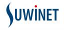 'Beveiliging Suwinet-systeem voor privédata bij alle gemeenten op orde'